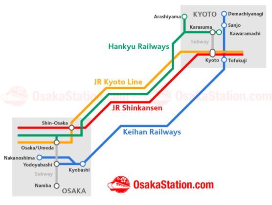 Líneas Osaka - Kyoto